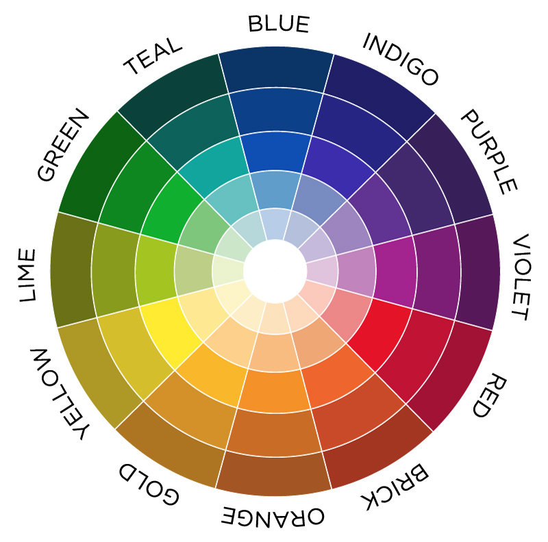 Color Wheels Visual Focus